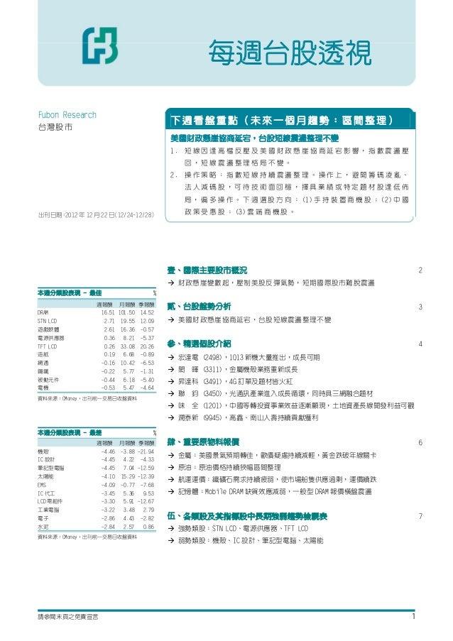 每週台股透視Fubon Research                                          下週看盤重點(未來一個月趨勢:區間整理)台灣股市                                    ...
