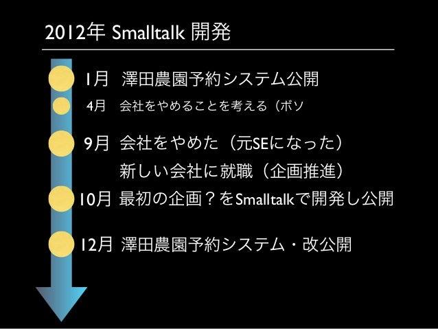 2012年 Smalltalk 開発 1月 澤田農園予約システム公開 4月 会社をやめることを考える(ボソ 9月 会社をやめた(元SEになった) 新しい会社に就職(企画推進) 10月 最初の企画?をSmalltalkで開発し公開 12月 澤田農...