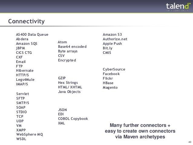 Connectivity AS400 Data Queue Amazon