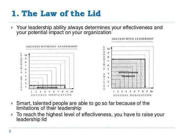 The 21 Irrefutable Laws Of Leadership Ppt