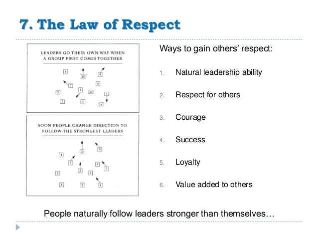 The 21 Irrefutable Laws Of Leadership Ppt