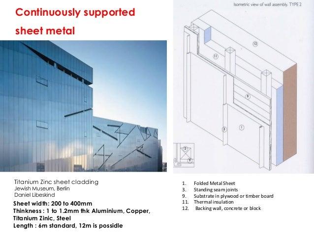 Post Cladding Aluminum : Standing seam metal cladding systems autos post