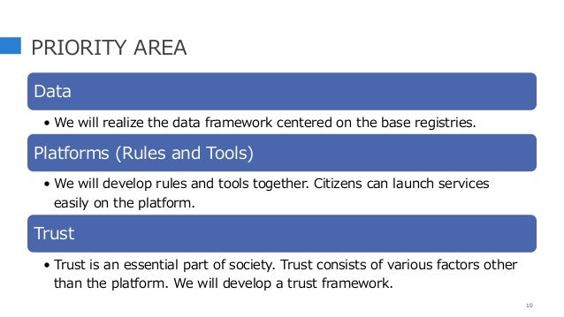 PRIORITY AREA Data • We will realize the data framework centered on the base registries. Platforms (Rules and Tools) • We ...