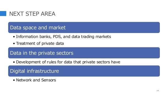 NEXT STEP AREA Data space and market • Information banks, PDS, and data trading markets • Treatment of private data Data i...