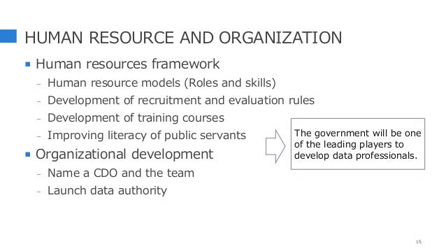 HUMAN RESOURCE AND ORGANIZATION  Human resources framework - Human resource models (Roles and skills) - Development of re...