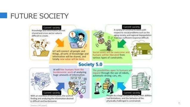 FUTURE SOCIETY 7