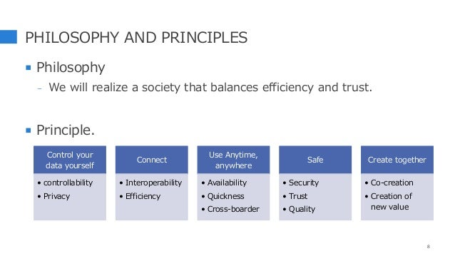 PHILOSOPHY AND PRINCIPLES  Philosophy - We will realize a society that balances efficiency and trust.  Principle. 8 Cont...