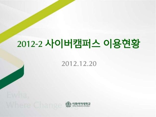 2012-2 사이버캠퍼스 이용현황      2012.12.20