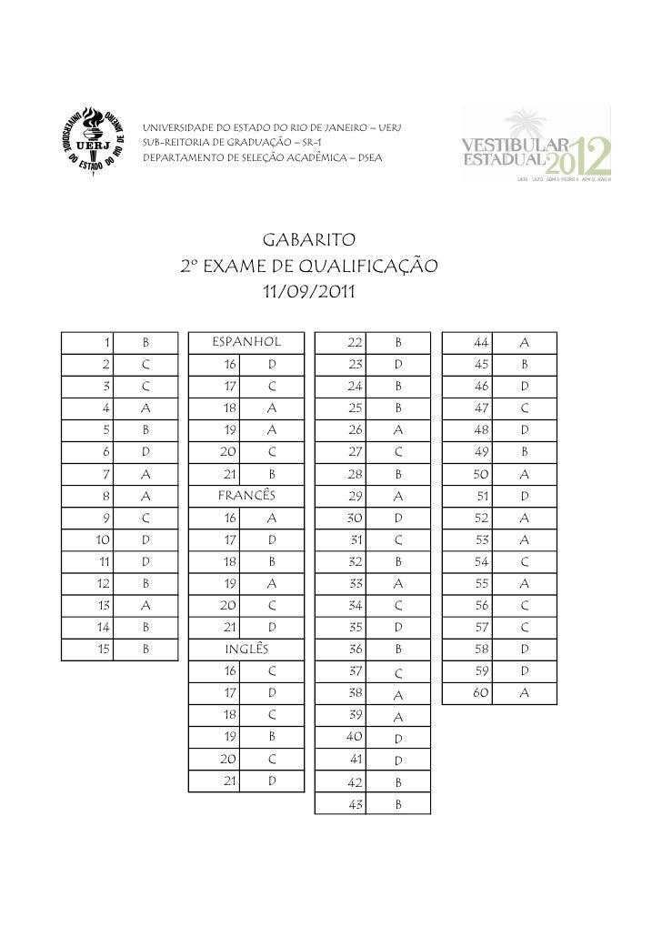UNIVERSIDADE DO ESTADO DO RIO DE JANEIRO − UERJ     wwSUB-REITORIA DE GRADUAÇÃO − SR-1vvffvvbvvvvvvvvvvvvvv     wwDEPARTAM...