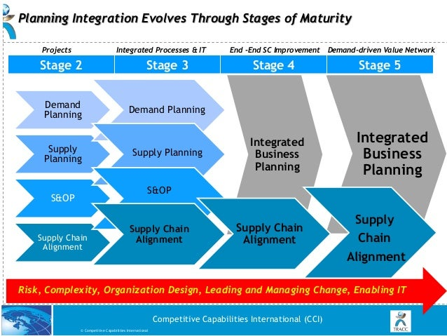 Are You Ready for the Sea Change in Supply Chain Strategy?