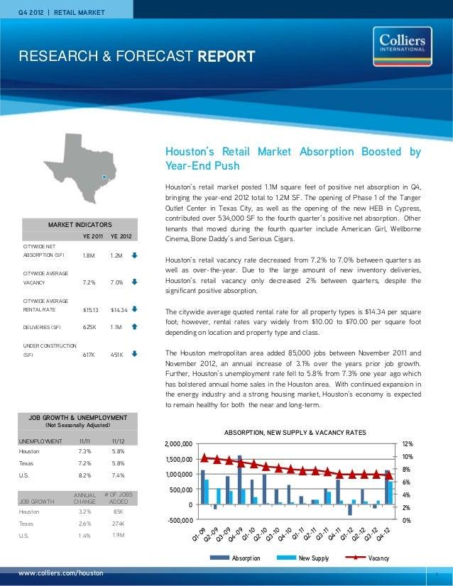 Q4 2012   RETAIL MARKETRESEARCH & FORECAST REPORT                                                 Houston's Retail Market ...