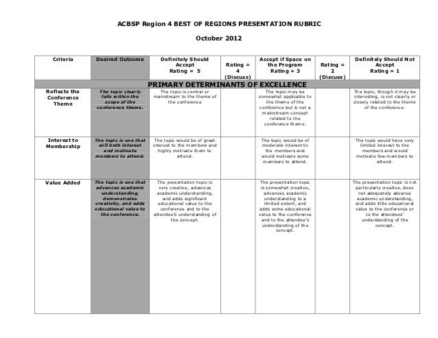 acbsp region best of regions presentation rubric acbsp region 4 best of regions presentation rubric