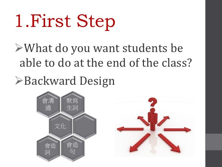 1.First StepWhat do you want students be able to do at the end of the class?Backward Design     會溝        默寫     通      ...