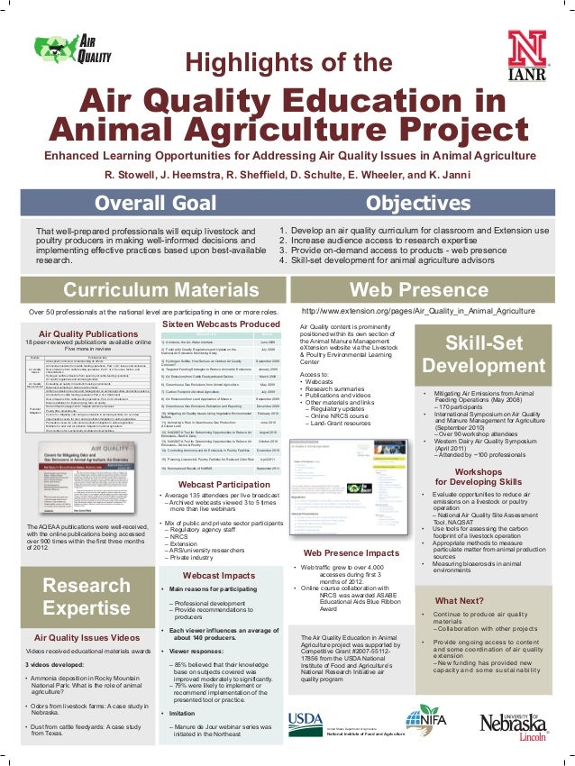 Overall GoalEnhanced Learning Opportunities for Addressing Air Quality Issues in Animal AgricultureThat well-prepared prof...