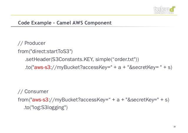 Code Example - Camel AWS
