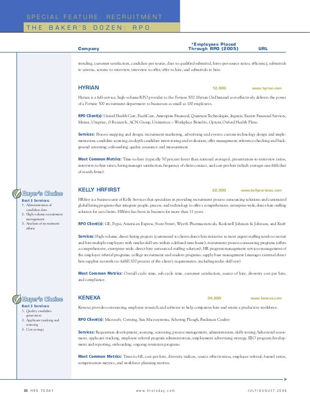 2012 Bakers Top Dozen Rpo Companies Source Hro Today