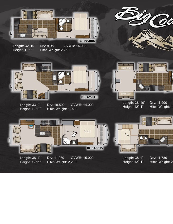2012 Heartland Big Country Fifth Wheel