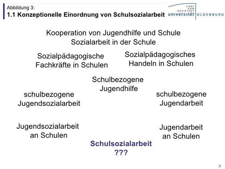 2012 Bremen Karsten Speck schulsozialarbeit in bremen Slide 3