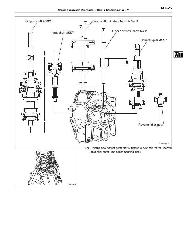 Admirable 2012 Brz Transmission Service Manual Wiring Cloud Favobieswglorg