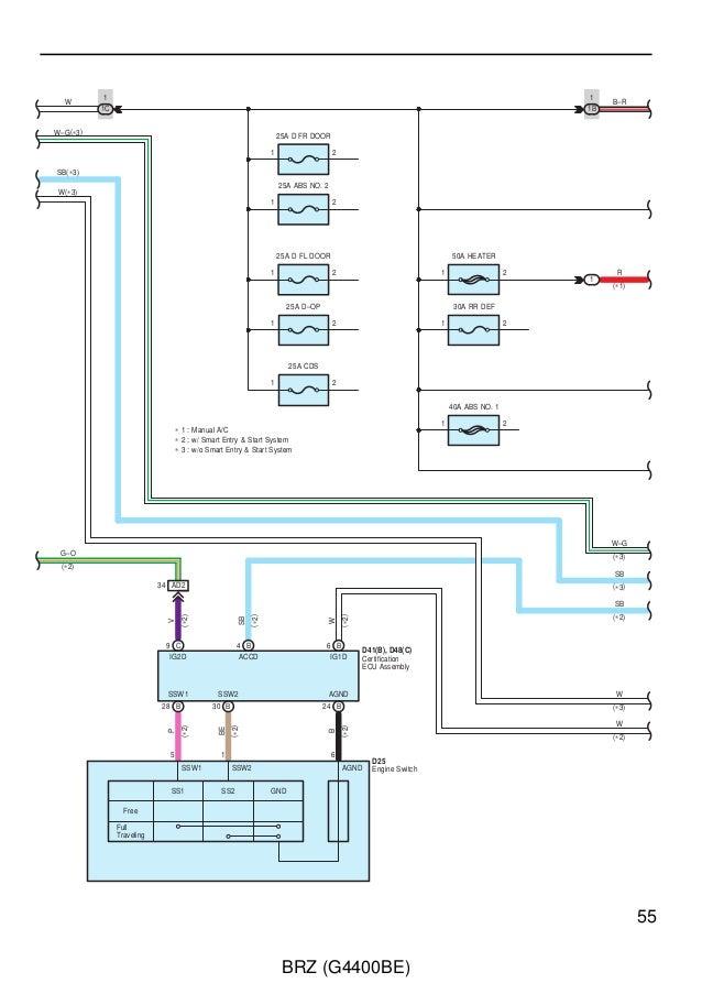 Subaru brz stereo wiring diagram subaru crosstrek wiring brz wiring diagram wrx wiring diagram wiring diagram odicis subaru brz stereo wiring diagram cheapraybanclubmaster Choice Image