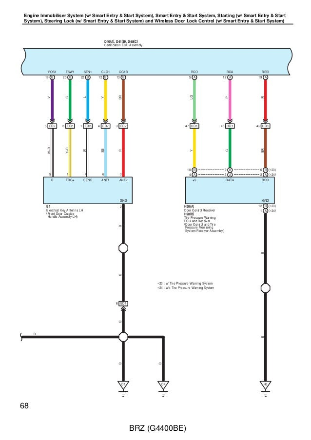 2012 brz wiring service manual rh de slideshare net