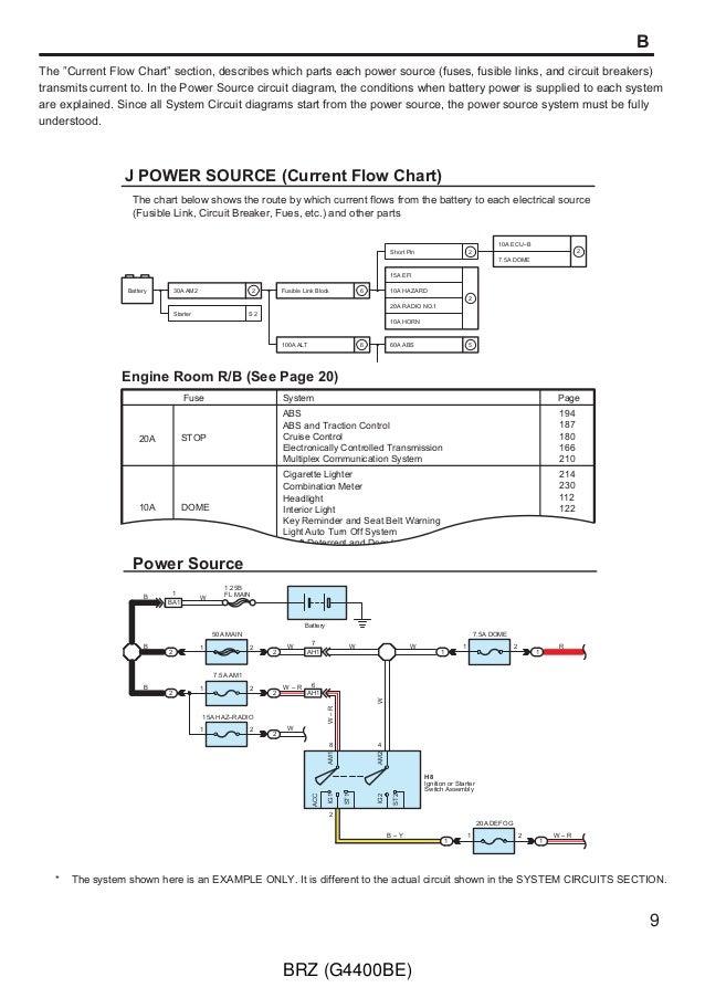 BRZ Wiring Service Manual - Brz headlight wiring diagram