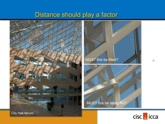 Distance should play a factor (360o)9 Storey Atrium