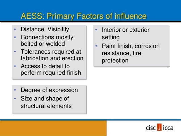 AESS: Primary Factors of influence• Distance. Visibility.      • Interior or exterior• Connections mostly           settin...