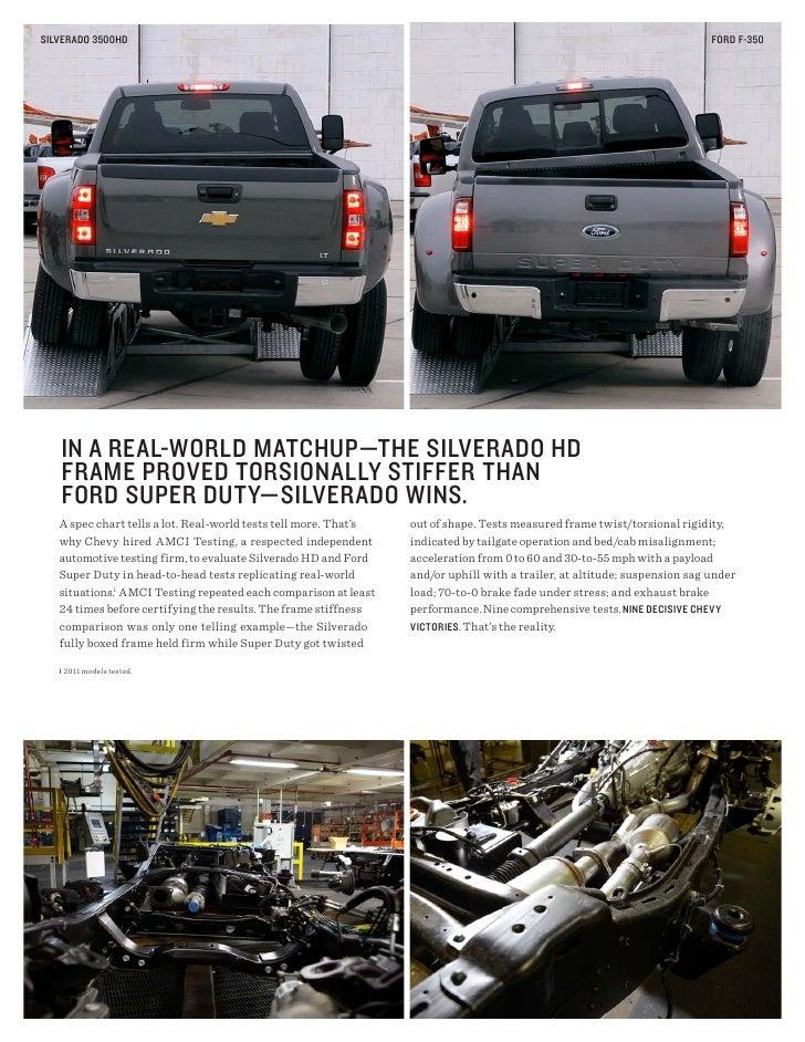 2012 Chevrolet Silverado HD for Sale IN | Chevy dealer Indianapolis