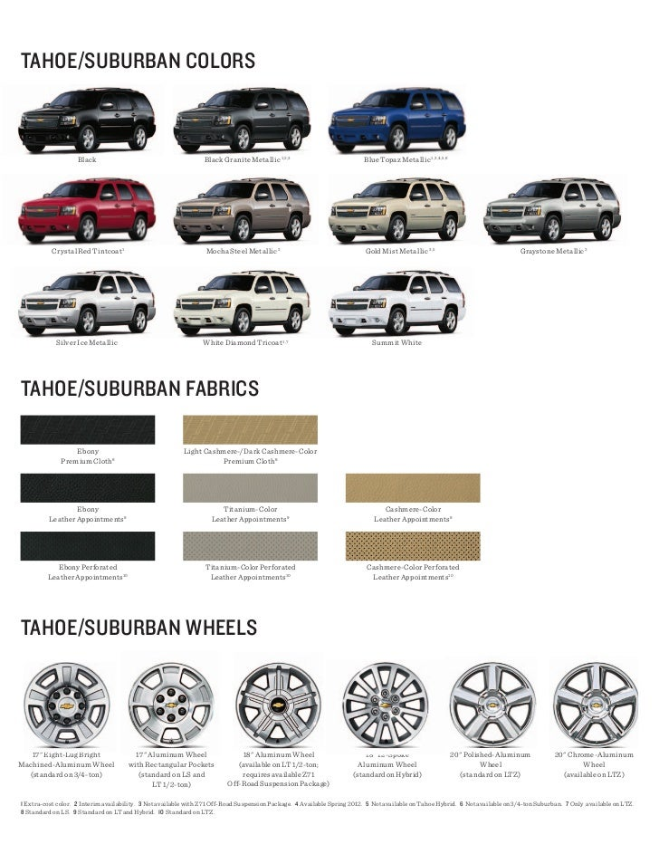 2012 Chevrolet Tahoe For Sale Nj Chevrolet Dealer Vineland