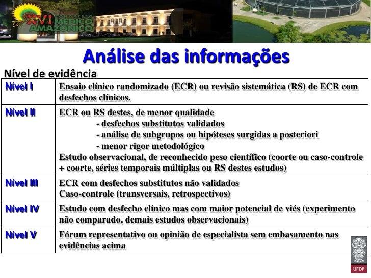 Análise das informaçõesNível de evidênciaNível I     Ensaio clínico randomizado (ECR) ou revisão sistemática (RS) de ECR c...