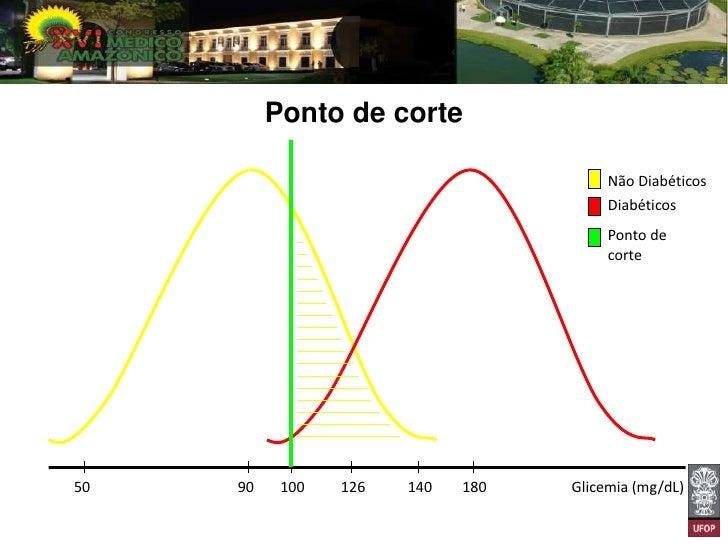 Ponto de corteO aumento do ponto de corte leva a:   - Aumento de especificidade   - Diminuição de sensibilidadeA diminuiçã...