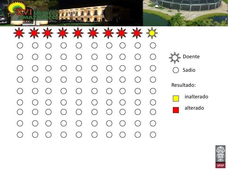Exemplo 1 – valor preditivo positivoRealizado exame laboratorial paratodos os pacientes. Características doexame solicitad...