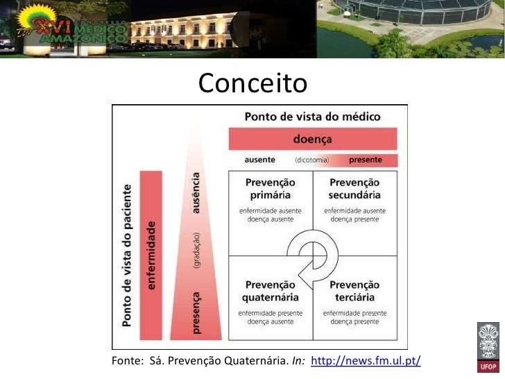 ConceitoFonte: Sá. Prevenção Quaternária. In: http://news.fm.ul.pt/