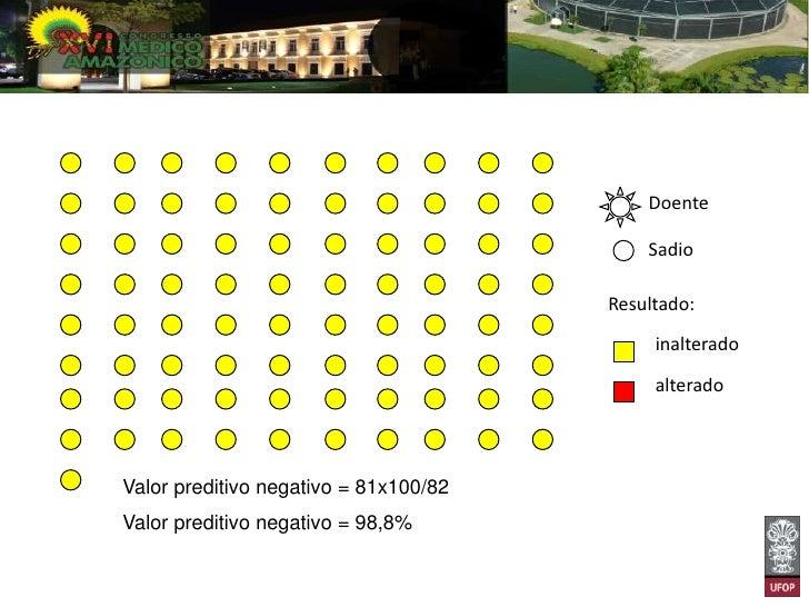 Exemplo 2 – valor preditivo negativoPopulação composta por 100 pessoas. Aprevalência da doença na população é de 40%.No to...