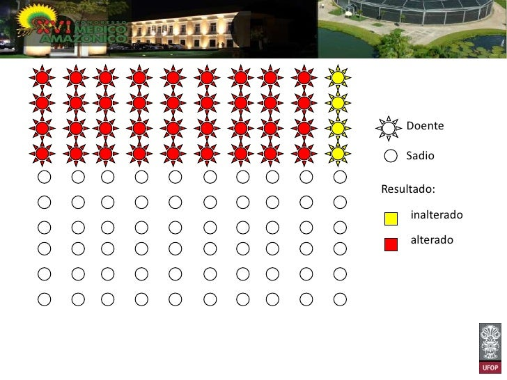 2.4. Exemplo 2 – valor preditivo negativo Realizado exame laboratorial para todos os pacientes. Características do exame s...