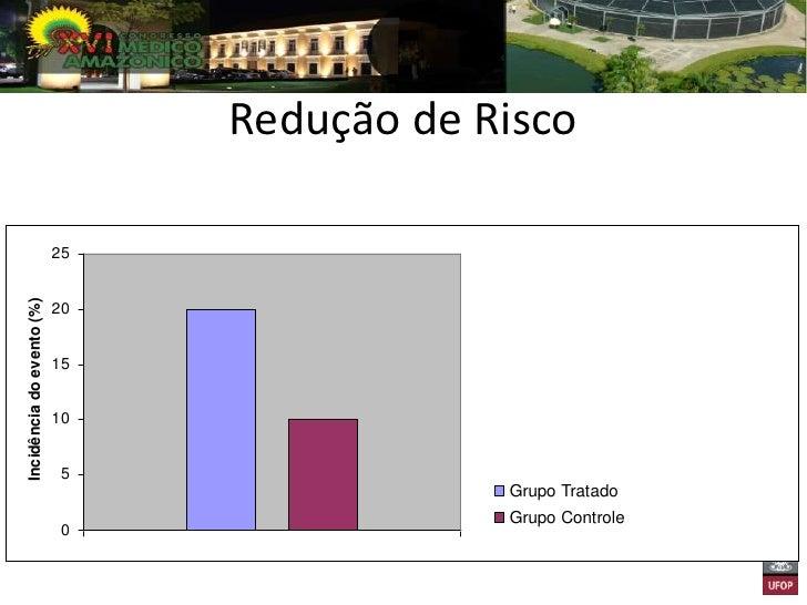 Redução de Risco                           25                                           RRR = (iT – iC) / iTIncidência do ...