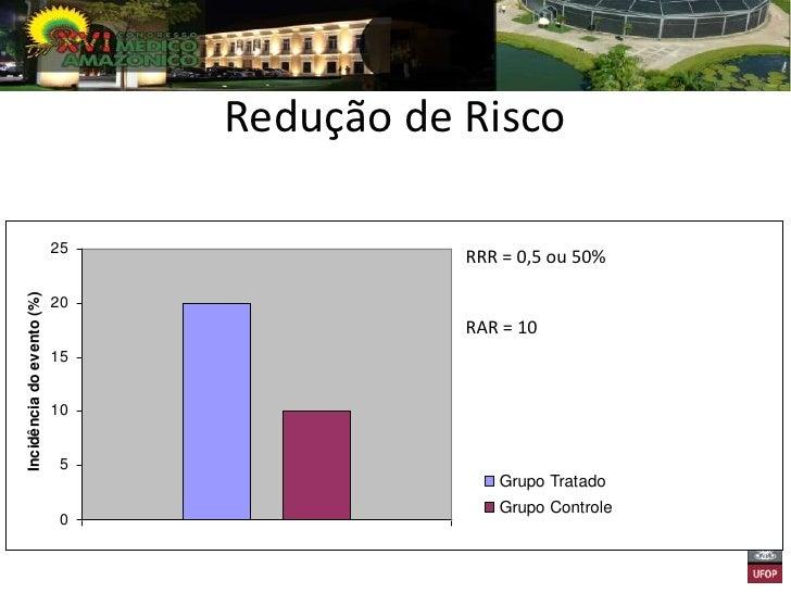 Redução de Risco                           25                                           RRR = 0,5 ou 50%Incidência do even...
