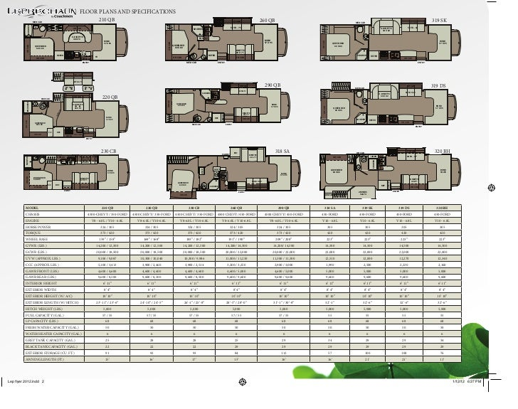FLOOR PLANS AND SPECIFICATIONS                                      MED CAB                                               ...