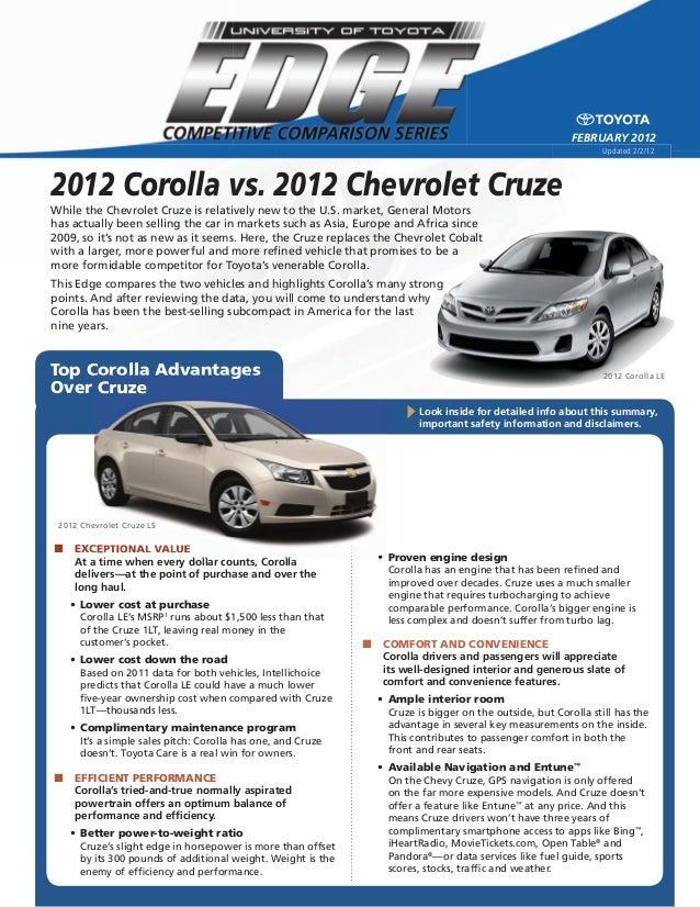 February 2012 2012 Corolla Vs. 2012 Chevrolet Cruze Top Corolla Advantages  Over Cruze While The ...