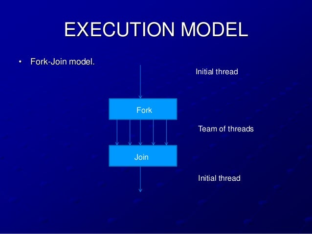 EXECUTION MODEL• Fork-Join model.                            Initial thread                     Fork                      ...