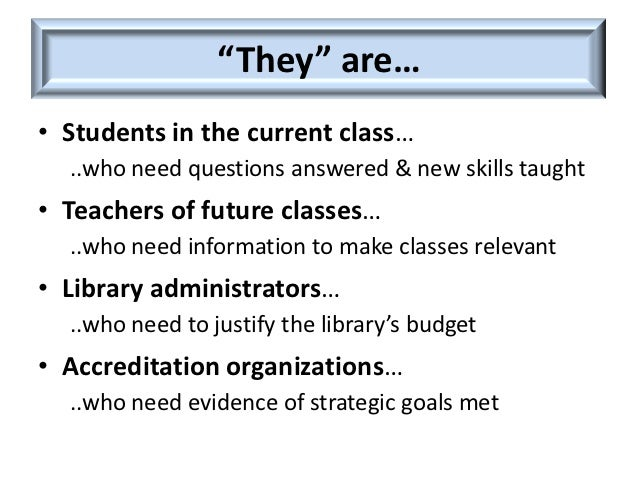 What will they need?  Pre-assessment techniques for instruction session. Slide 2