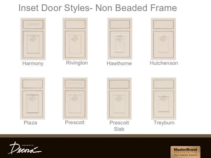 Beaded Inset Doors & Well Executed Beaded-frame Inset Doors And ...