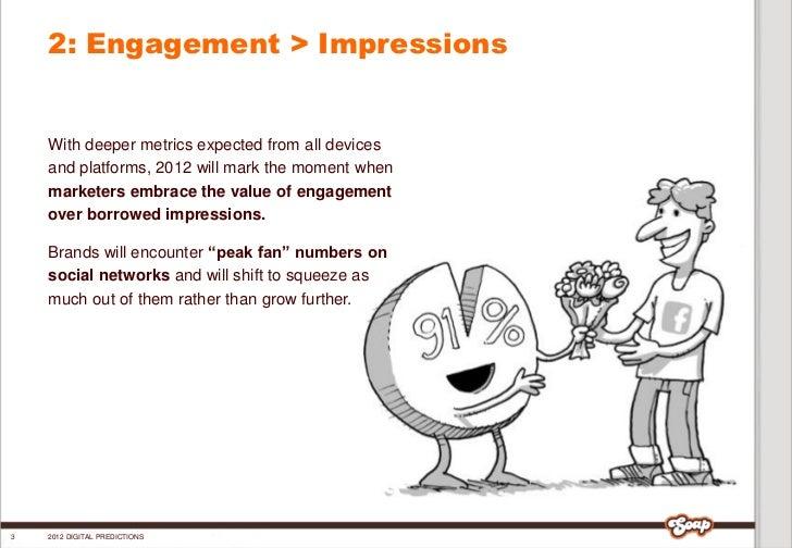2012 Digital Predictions Slide 3