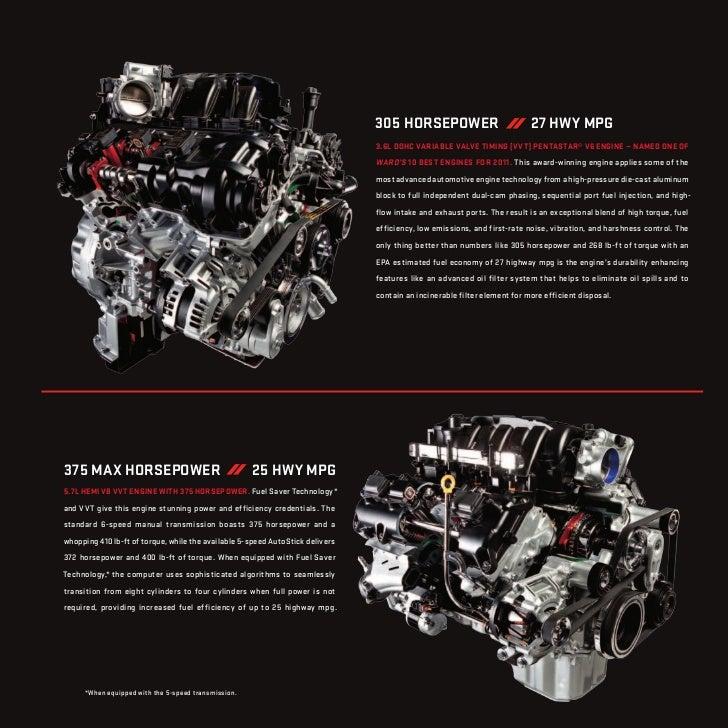 2012 Dodge Challenger For Sale NY