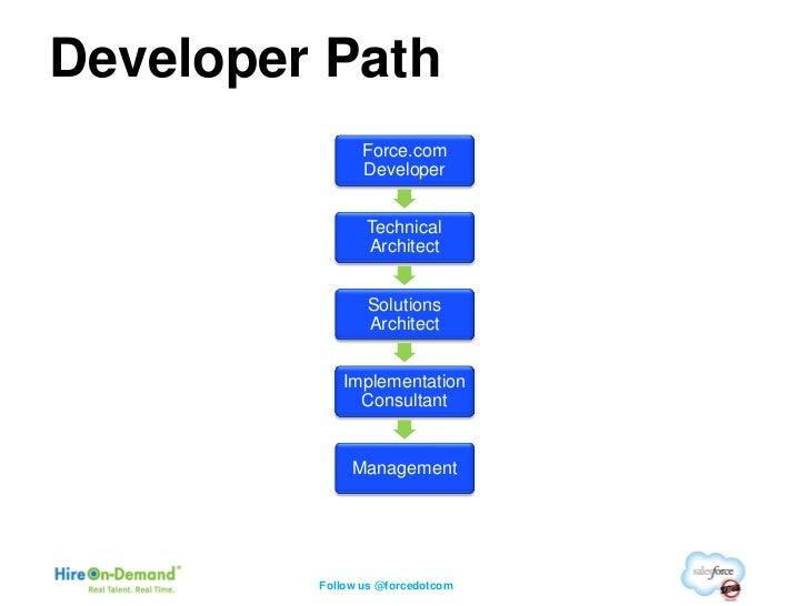 Elevate Your Career As A Cloud Developer Webinar