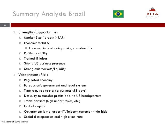 analysis on brazil Czarnikow is a sugar and ethanol trading, advisory and supply chain management firm.