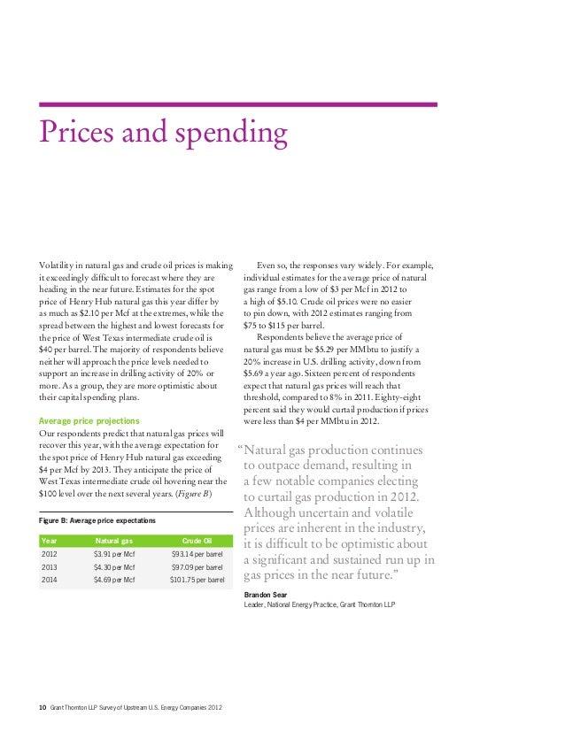 Thorntons Gas Prices >> Grant Thornton Survey Of Upstream U S Energy Companies 2012
