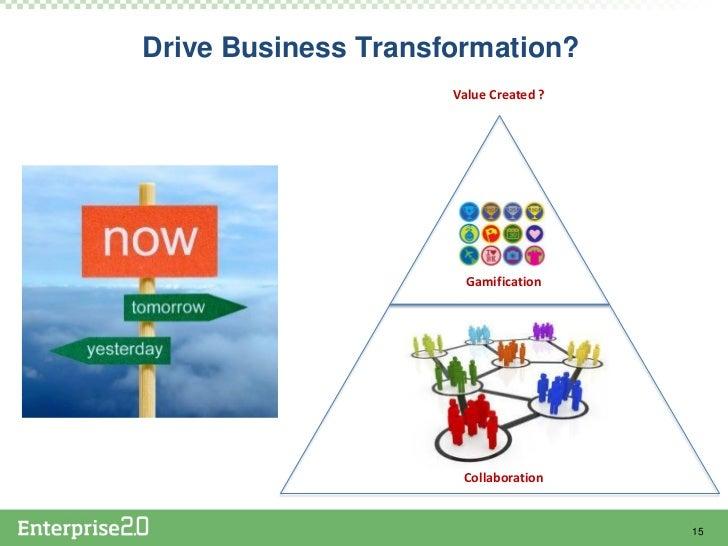 Drive Business Transformation Thru Enterprise