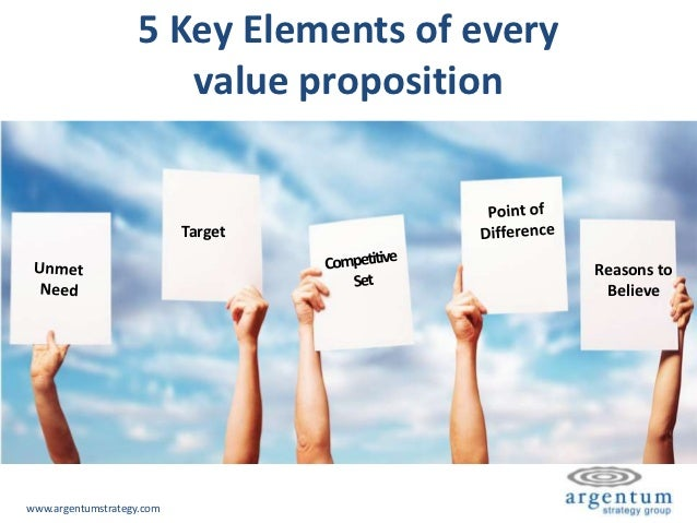 3 elements of proposition 3 place the study within the larger context of the scholarly literature, and  h  questions and hypotheses are testable propositions deduced and directly  derived.